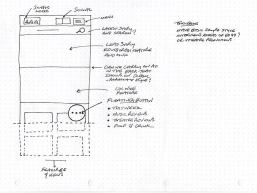 UX Design for AAA Edinburgh