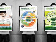 Europe écologie les verts, création de supports de conférence, affiche A2, illustration © Irène Strubbe #logo #chartegraphique #communication #infographiste #typographie #flyer #cartedevisite #creationsgraphique #revel #limoux #quillan