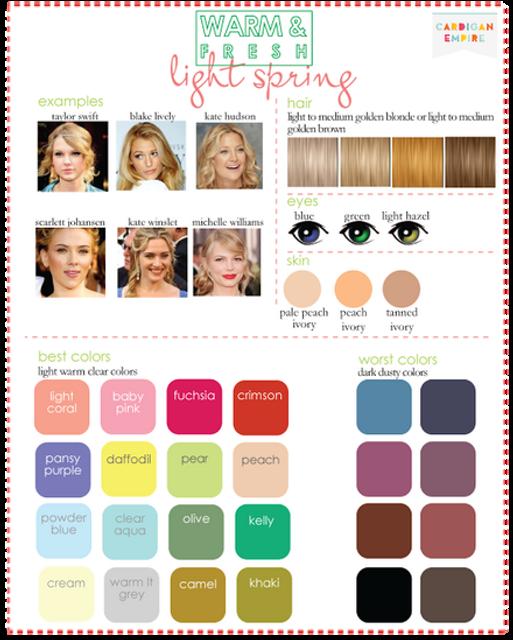 color-seasons-complexion-light-spring
