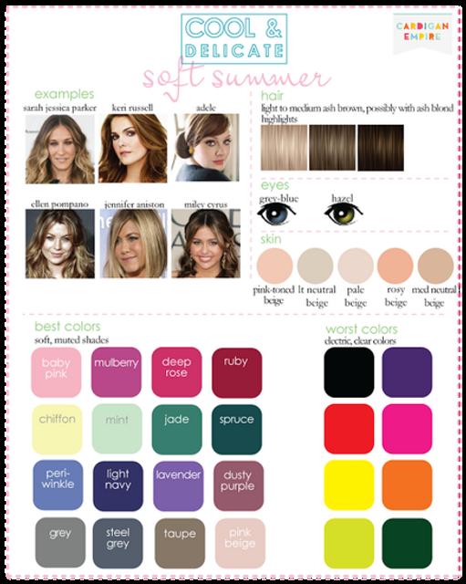 color-seasons-complexion-soft-summer
