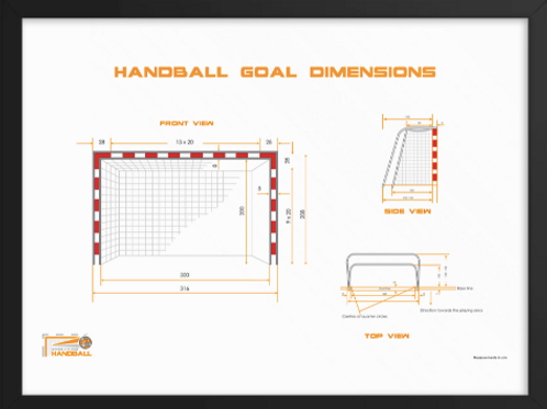 Handball Goal Dimensions Poster