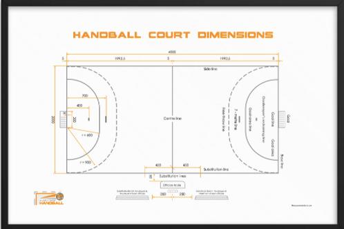 Handball Court Dimensions Poster