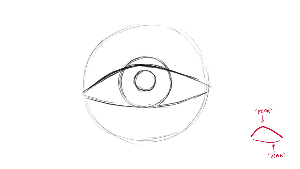 Step 3 of drawing a realistic eye: the top and bottom eyelids are drawn