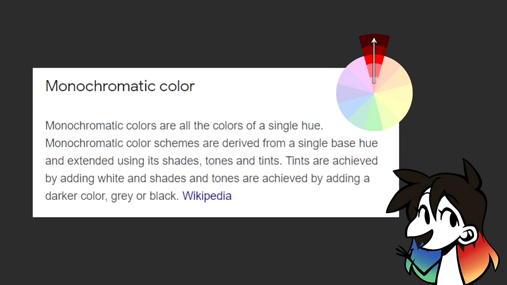 The definition for monochromatic colour with a monochromatic colour wheel near the top. Jessie's drawn avatar is in the bottom right corner.