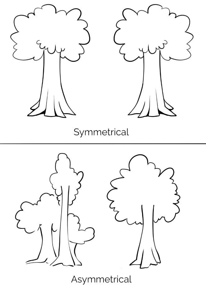 Two images of drawn trees. The one above has two trees that are completely symmetrical. The one below has four trees, three small on the left and one large on the right.