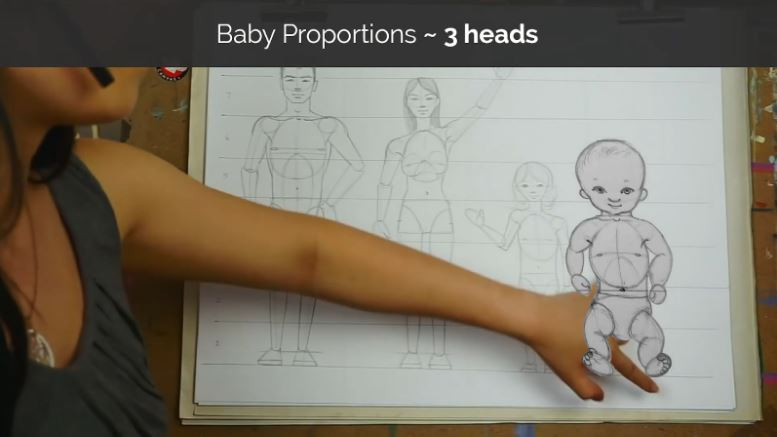 A baby figure drawn by Fei Lu