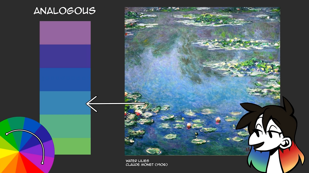 An image of Water Lilies by Claude Monet. To the left is its palette and the same palette shown in the bottom left corner as a colour wheel. Jessie's drawn avatar is in the bottom right corner.
