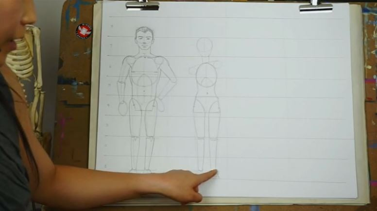 The female figure now has a stomach, hips, legs, feet and shoulders