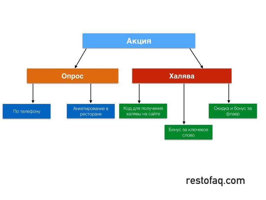 ROI методы.001.jpg