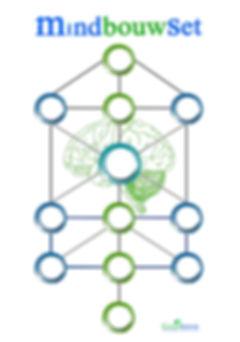 MindBouwSet leeg met naam en logo (1).jp