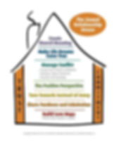 Gottman Sound Relationship House.jpg