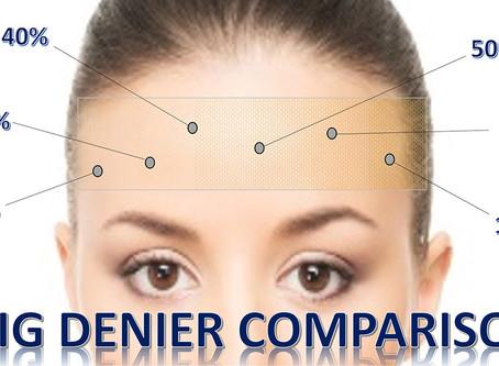 Wig Lace Denier Comparison Chart