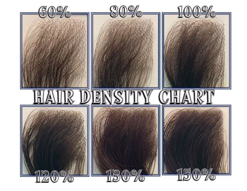human hair density chart, wigmaking, wigmaker, swatch, ring, hair extension, lace front wig, consulation, supplies, amidbeauty.com