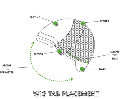 Wig Ear and Glue Tabs | Learn the Benefits and Best Placement