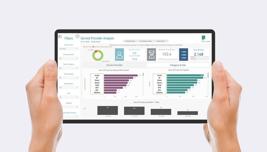 Service Provider Analysis Dashboard