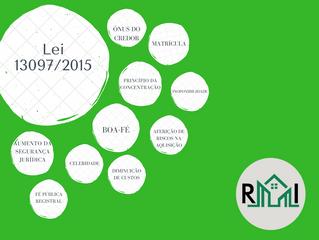 Princípio da Concentração: lei 13.097/2015