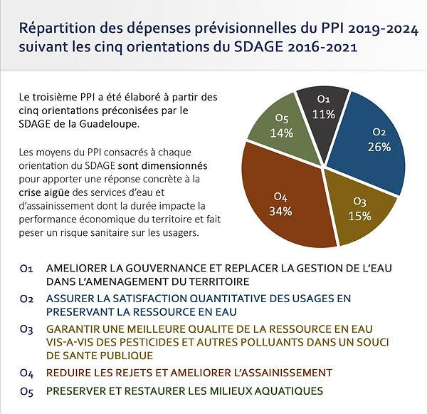 4_repartition des depenses 2.jpg