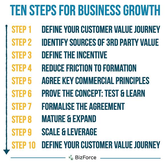incubator_10_steps.png