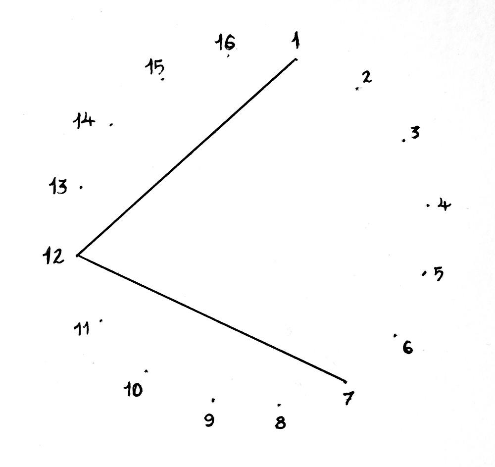 360/16 = 22.5
