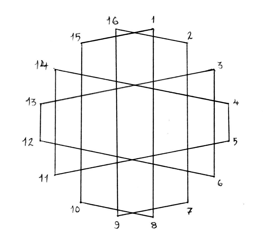 Jaina Magic Square Graph - Vertical Set