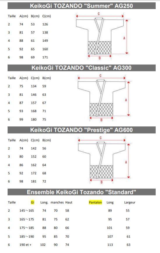 Dimensions KeikoGi.JPG