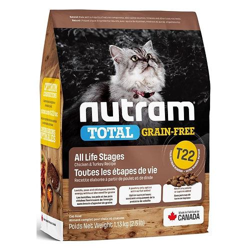 Nutram Total Chat Sans Grain Poulet et Dinde