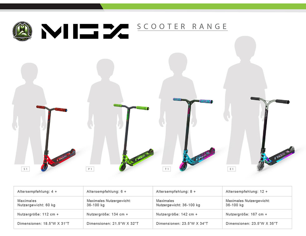 MGX 2020 comparison chart.jpg