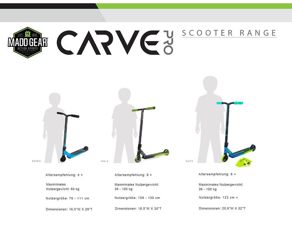 Carve 2020 comparison chart.jpg