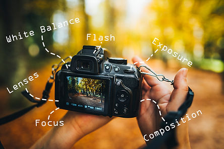 DC Photograhy Course Overview comprehensive classroom lessons into photogaphy conepts