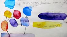 Järjestelmällisyys ja luovuus
