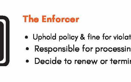 The Enforcer! - Policy Fines & Violations