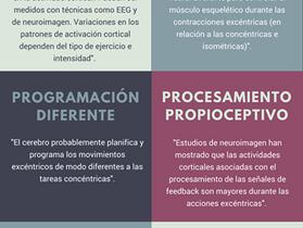 Excéntricos & Neuromecánica