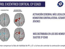 Control neuromotor excéntrico. 3ª edad.