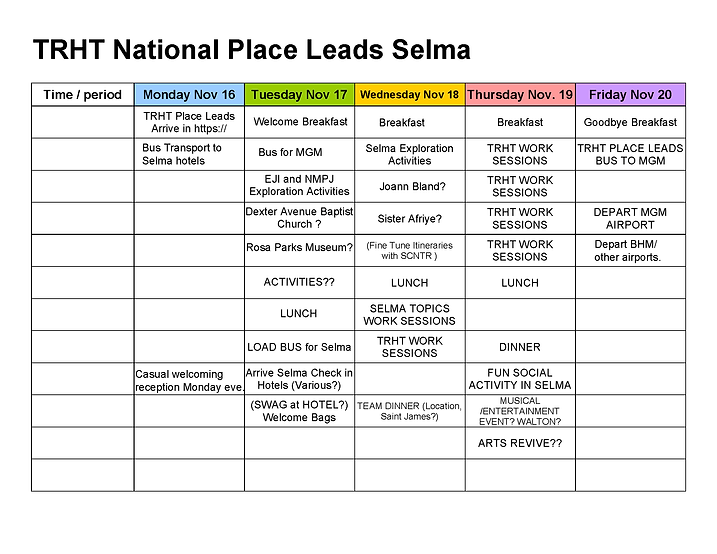 TRHT TIFF National Place Leads PDF Block