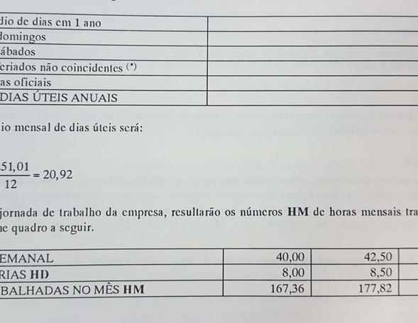 Cálculo de horas mensais trabalhadas