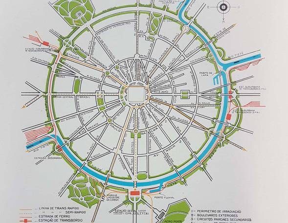 Esquema teórico de São Paulo