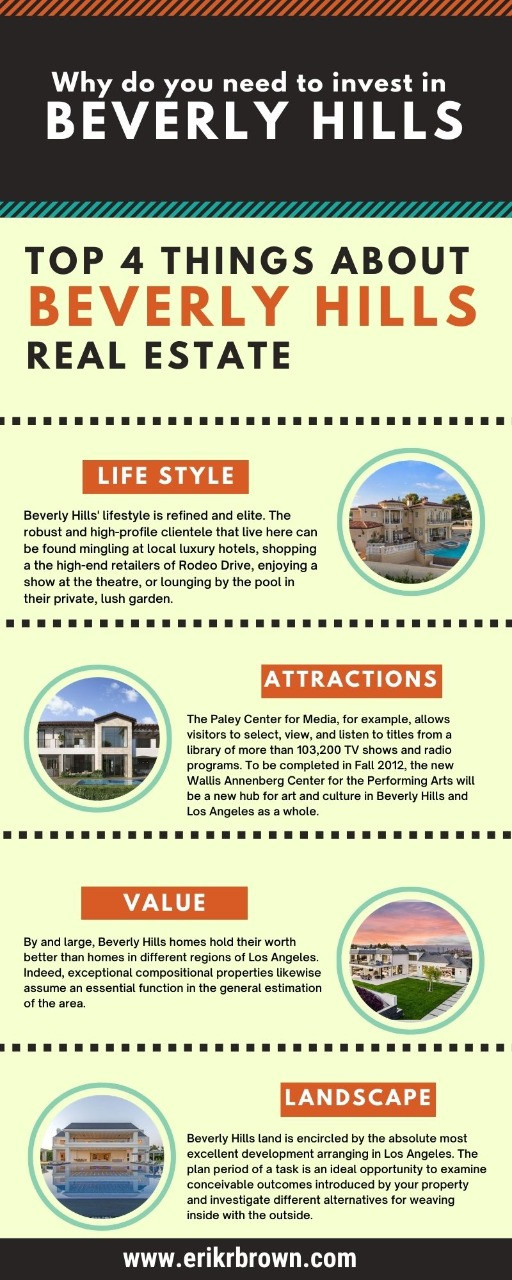invest in Beverly Hills' Real Estate
