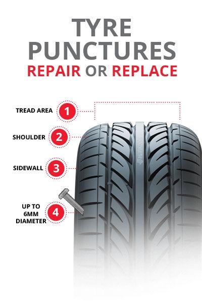 TWT-tyre-puncture-repairs.jpg