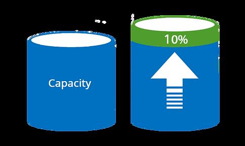 Hydrolic capacity.png