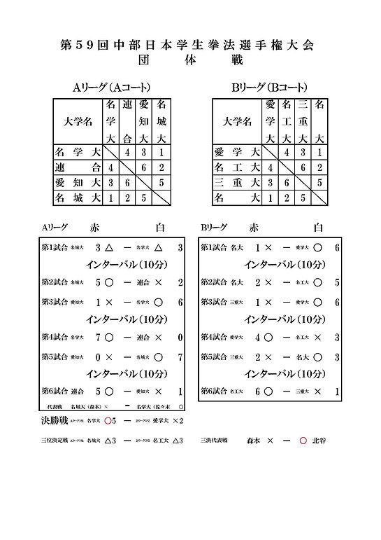 大学団体リーグ・個人戦トーナメントデータ(結果記入済)_1.jpg