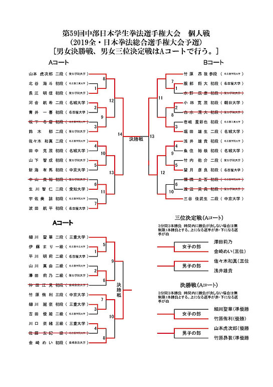 大学団体リーグ・個人戦トーナメントデータ(結果記入済)_2.jpg