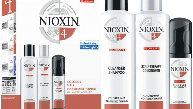 Nioxin Loyalty Kit 4