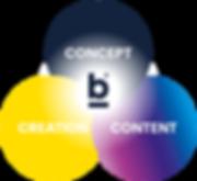 Grafik concept content creation mit Logo breitband