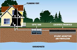 Septic Pumping, Septic Inspections, Grease Trap Pumping, Septic Services