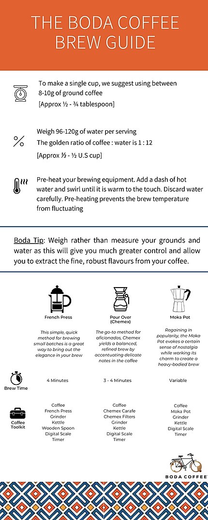 Boda Coffee - Grind & Brew_Guide_.png