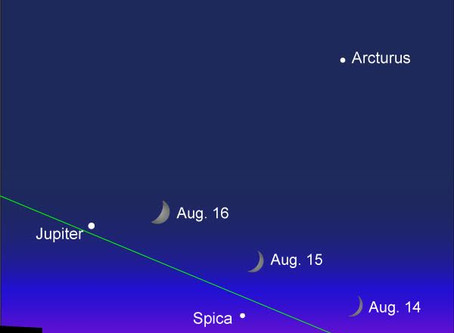 August Moon dance with Venus and Jupiter