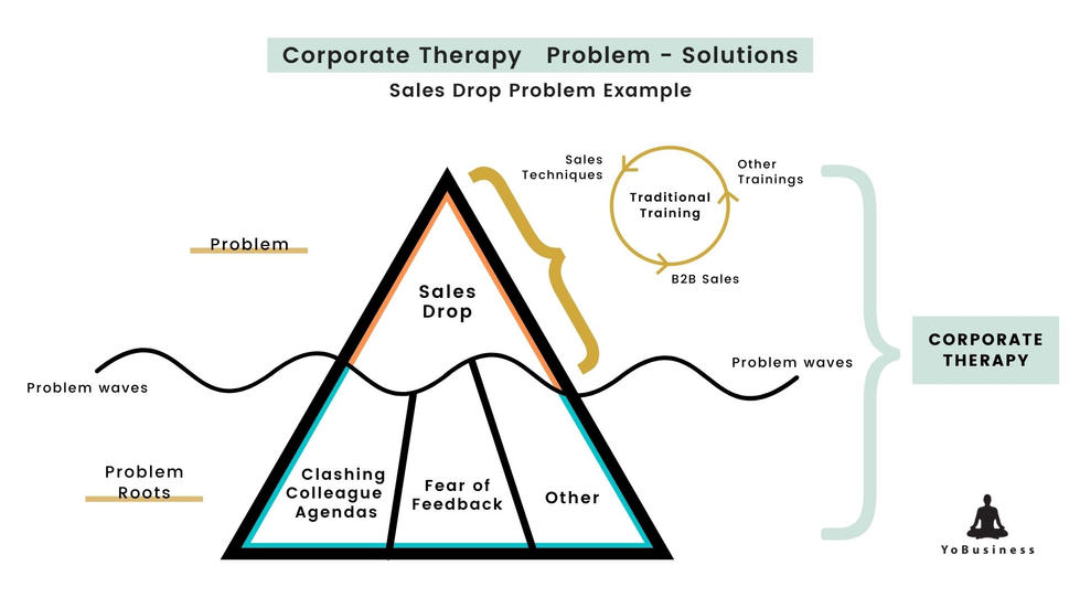 Corporate Therapy