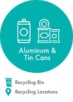 beverage aluminum can, food aluminum and tin cans
