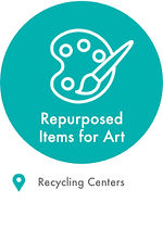 Recycling locations repurposed items for