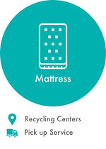 Recycling locations mattress.jpg